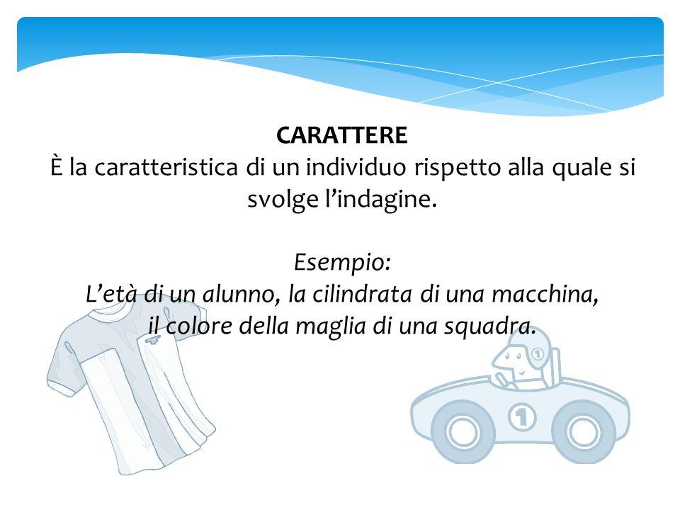 Il CARATTERE può essere una variabile: QUANTITATIVA: se può essere espressa con dei numeri (età, cilindrata) QUALITATIVA: se non può essere espressa con dei numeri (colore della maglia) Ogni CARATTERE può assumere un VALORE (età=16, cilindrata=1400, colore della maglia=rosso)