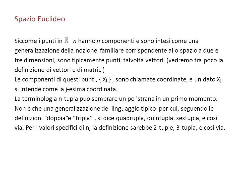 Spazio Euclideo Siccome i punti in n hanno n componenti e sono intesi come una generalizzazione della nozione familiare corrispondente allo spazio a d