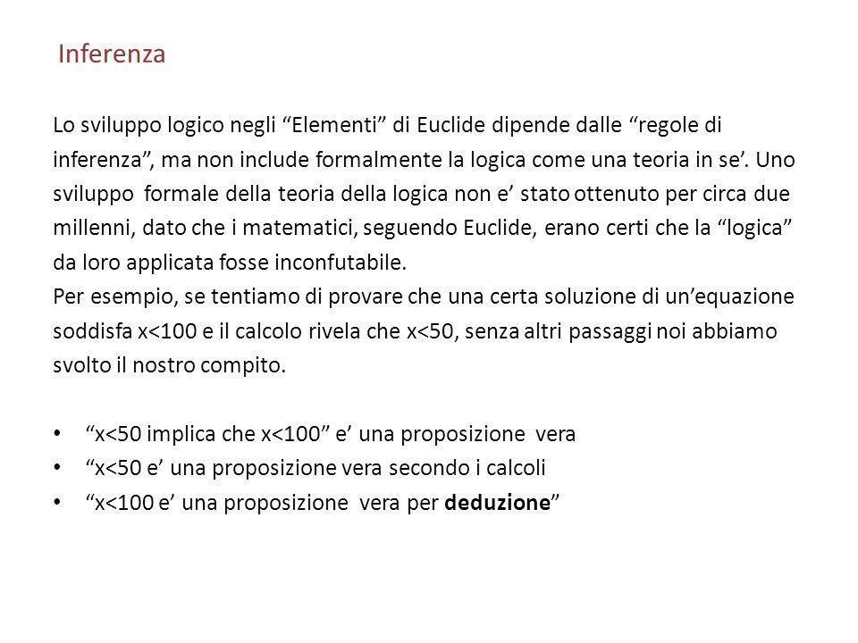 Inferenza Lo sviluppo logico negli Elementi di Euclide dipende dalle regole di inferenza, ma non include formalmente la logica come una teoria in se.