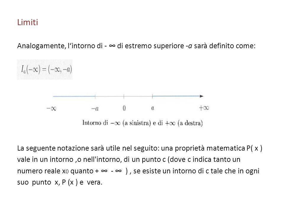 Limiti Analogamente, lintorno di - di estremo superiore -a sarà definito come: La seguente notazione sarà utile nel seguito: una proprietà matematica