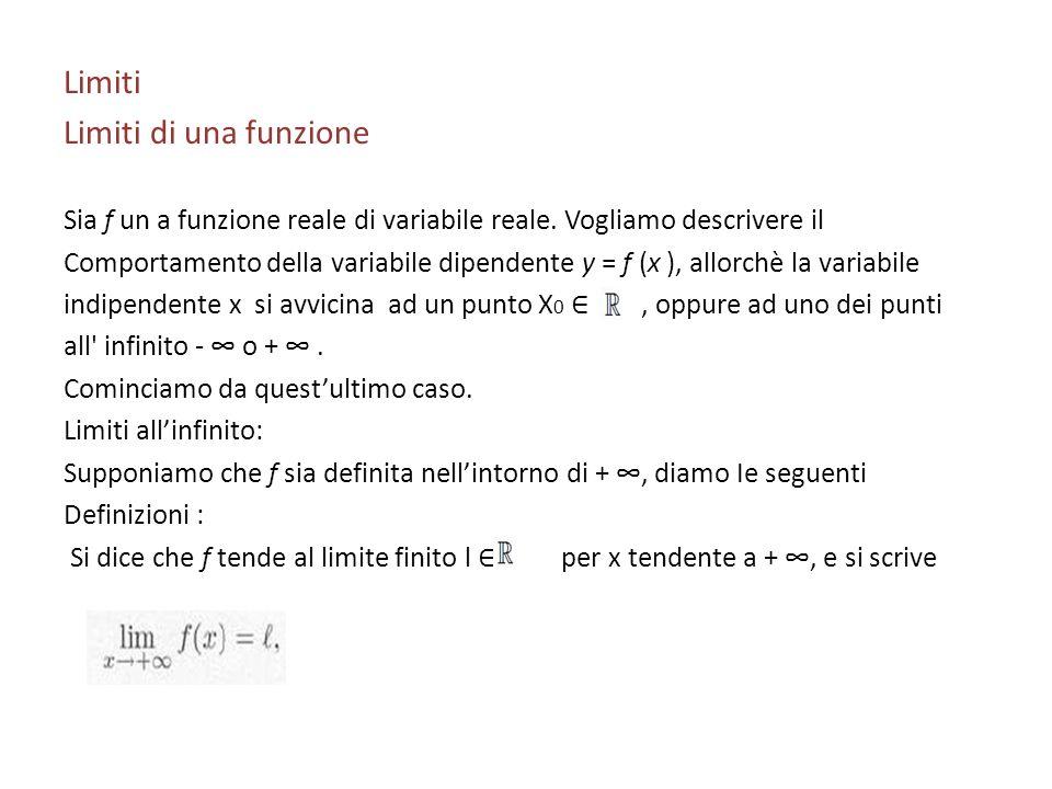 Limiti Limiti di una funzione Sia f un a funzione reale di variabile reale. Vogliamo descrivere il Comportamento della variabile dipendente y = f (x )