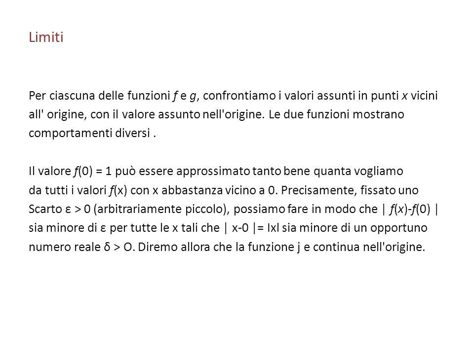 Limiti Per ciascuna delle funzioni f e g, confrontiamo i valori assunti in punti x vicini all' origine, con il valore assunto nell'origine. Le due fun
