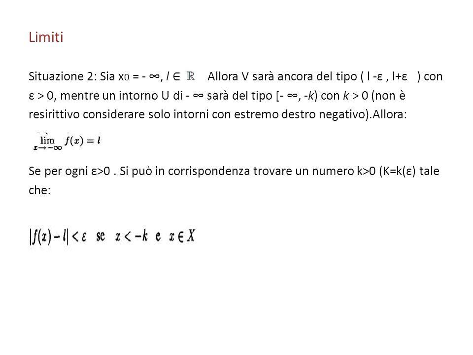 Limiti Situazione 2: Sia x 0 = -, l. Allora V sarà ancora del tipo ( l -ε, l+ε ) con ε > 0, mentre un intorno U di - sarà del tipo [-, -k) con k > 0 (