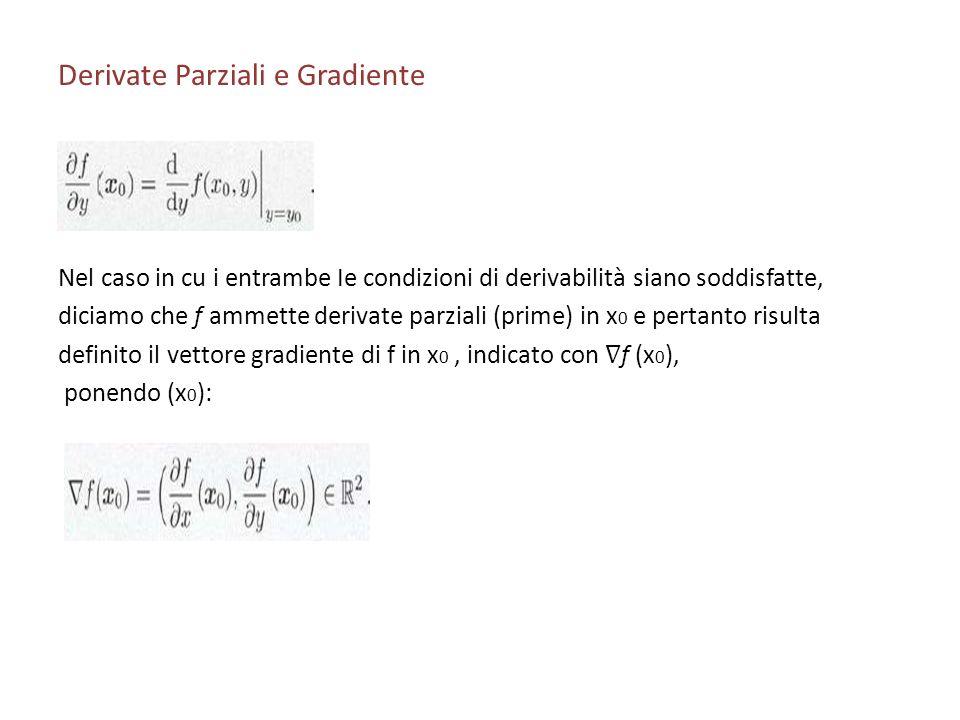 Derivate Parziali e Gradiente Nel caso in cu i entrambe Ie condizioni di derivabilità siano soddisfatte, diciamo che f ammette derivate parziali (prim