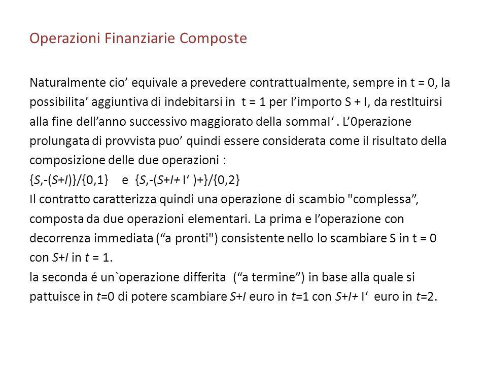 Operazioni Finanziarie Composte Naturalmente cio equivale a prevedere contrattualmente, sempre in t = 0, la possibilita aggiuntiva di indebitarsi in t