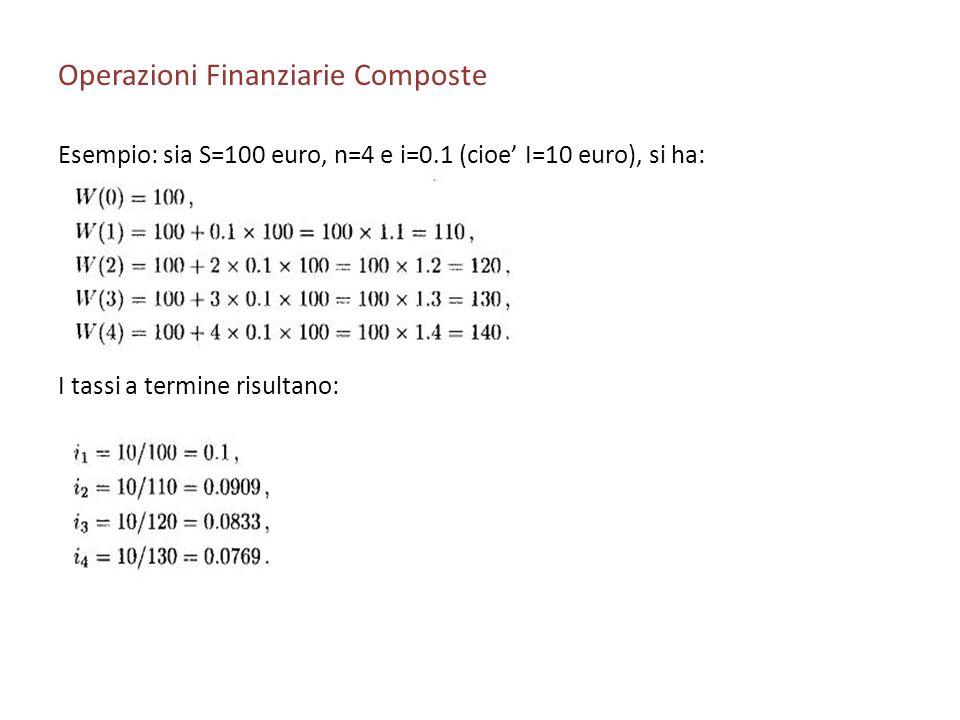 Operazioni Finanziarie Composte Esempio: sia S=100 euro, n=4 e i=0.1 (cioe I=10 euro), si ha: I tassi a termine risultano: