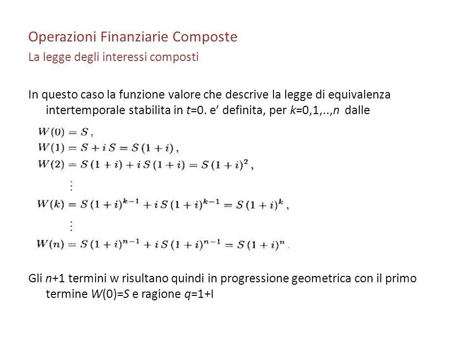 Operazioni Finanziarie Composte La legge degli interessi composti In questo caso la funzione valore che descrive la legge di equivalenza intertemporal