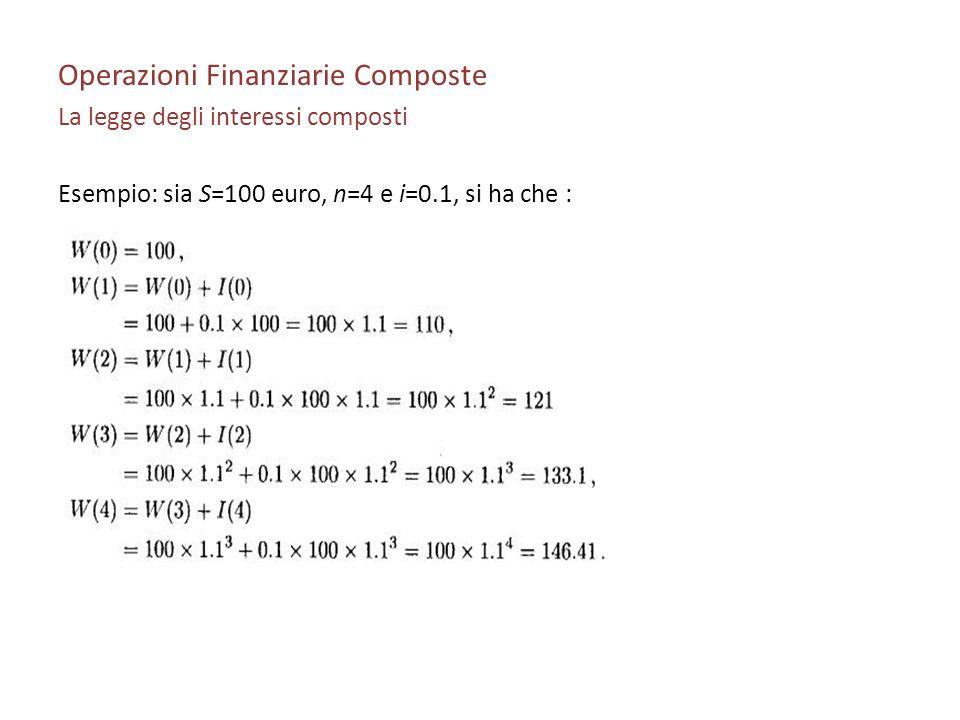 Operazioni Finanziarie Composte La legge degli interessi composti Esempio: sia S=100 euro, n=4 e i=0.1, si ha che :