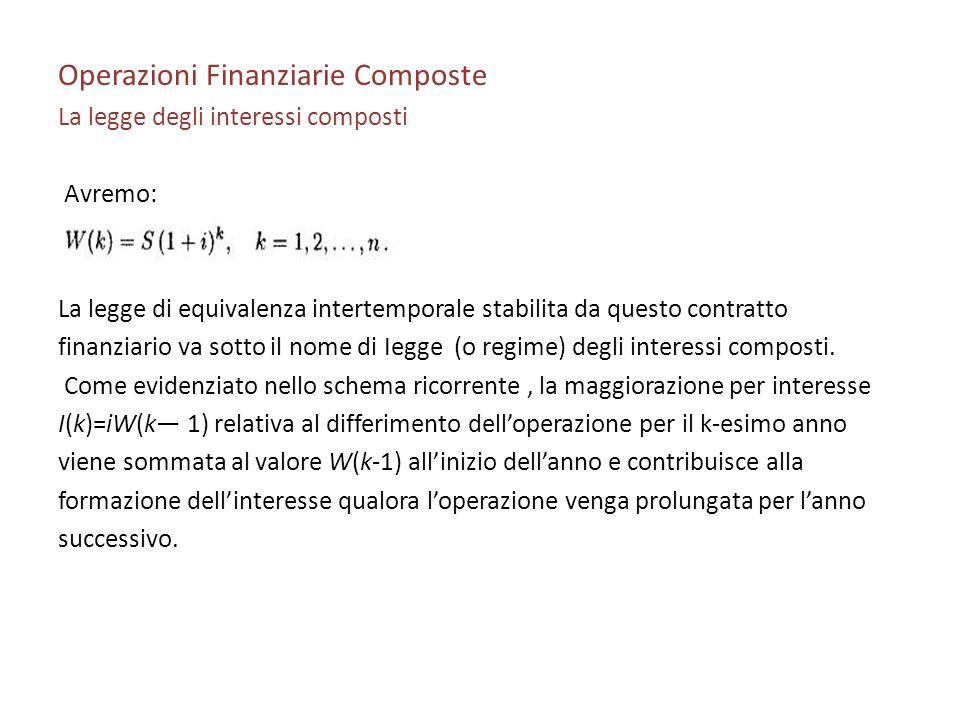 Operazioni Finanziarie Composte La legge degli interessi composti Avremo: La legge di equivalenza intertemporale stabilita da questo contratto finanzi