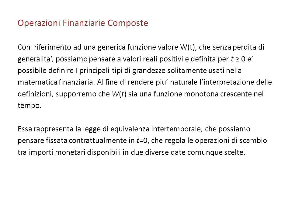 Operazioni Finanziarie Composte Con riferimento ad una generica funzione valore W(t), che senza perdita di generalita, possiamo pensare a valori reali