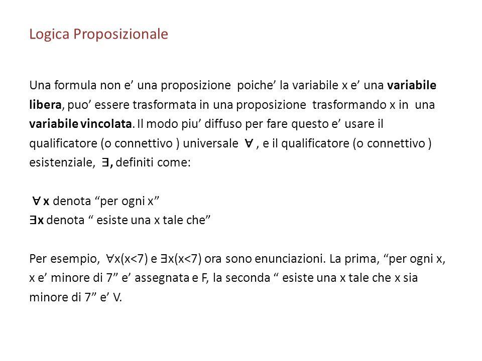 Logica Proposizionale Una formula non e una proposizione poiche la variabile x e una variabile libera, puo essere trasformata in una proposizione tras