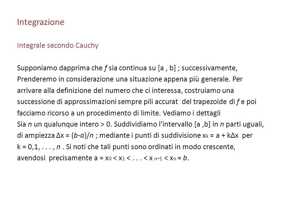 Integrazione Integrale secondo Cauchy Supponiamo dapprima che f sia continua su [a, b] ; successivamente, Prenderemo in considerazione una situazione