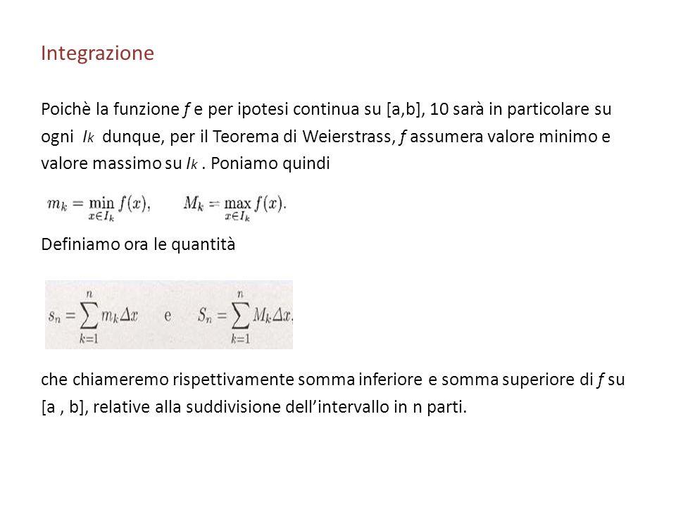 Integrazione Poichè la funzione f e per ipotesi continua su [a,b], 10 sarà in particolare su ogni I k dunque, per il Teorema di Weierstrass, f assumer