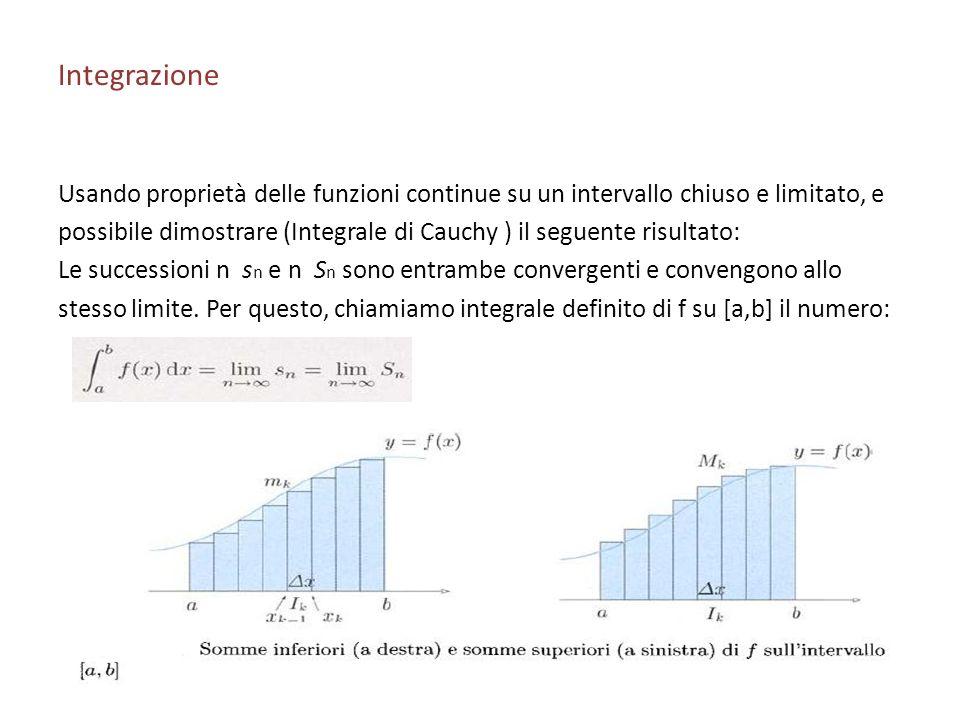 Integrazione Usando proprietà delle funzioni continue su un intervallo chiuso e limitato, e possibile dimostrare (Integrale di Cauchy ) il seguente ri