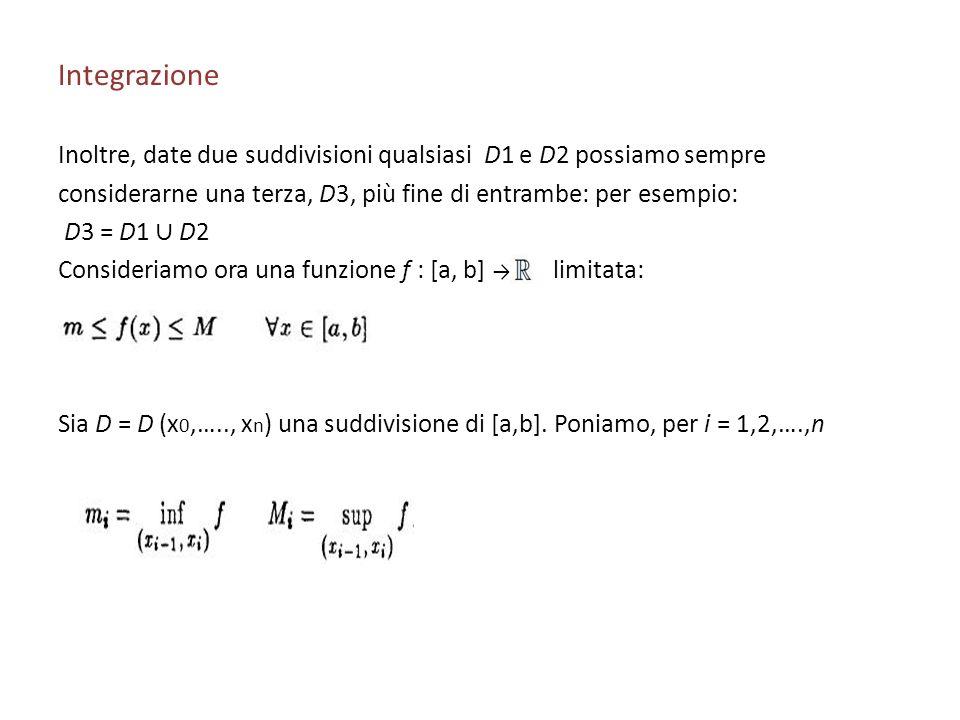 Integrazione Inoltre, date due suddivisioni qualsiasi D1 e D2 possiamo sempre considerarne una terza, D3, più fine di entrambe: per esempio: D3 = D1 D