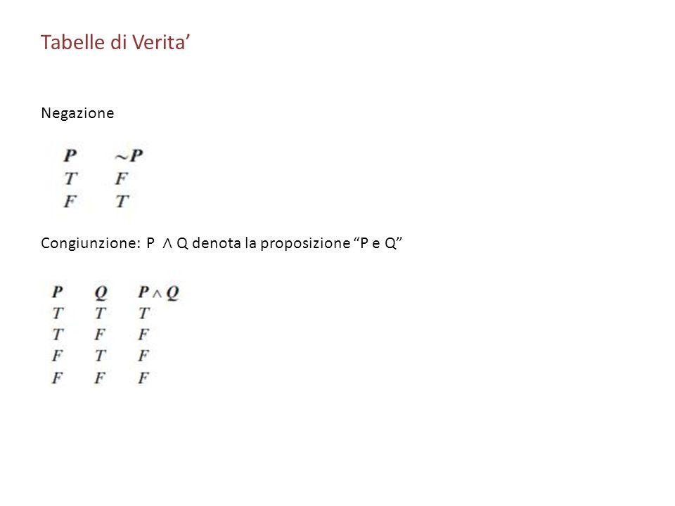 Tabelle di Verita Negazione Congiunzione: P Q denota la proposizione P e Q