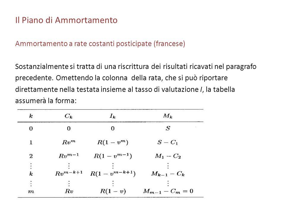 Il Piano di Ammortamento Ammortamento a rate costanti posticipate (francese) Sostanzialmente si tratta di una riscrittura dei risultati ricavati nel p