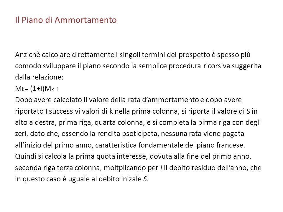 Il Piano di Ammortamento Anzichè calcolare direttamente I singoli termini del prospetto è spesso più comodo sviluppare il piano secondo la semplice pr