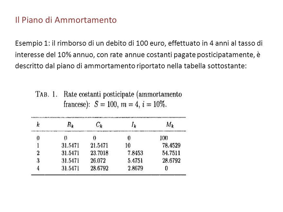 Il Piano di Ammortamento Esempio 1: il rimborso di un debito di 100 euro, effettuato in 4 anni al tasso di interesse del 10% annuo, con rate annue cos