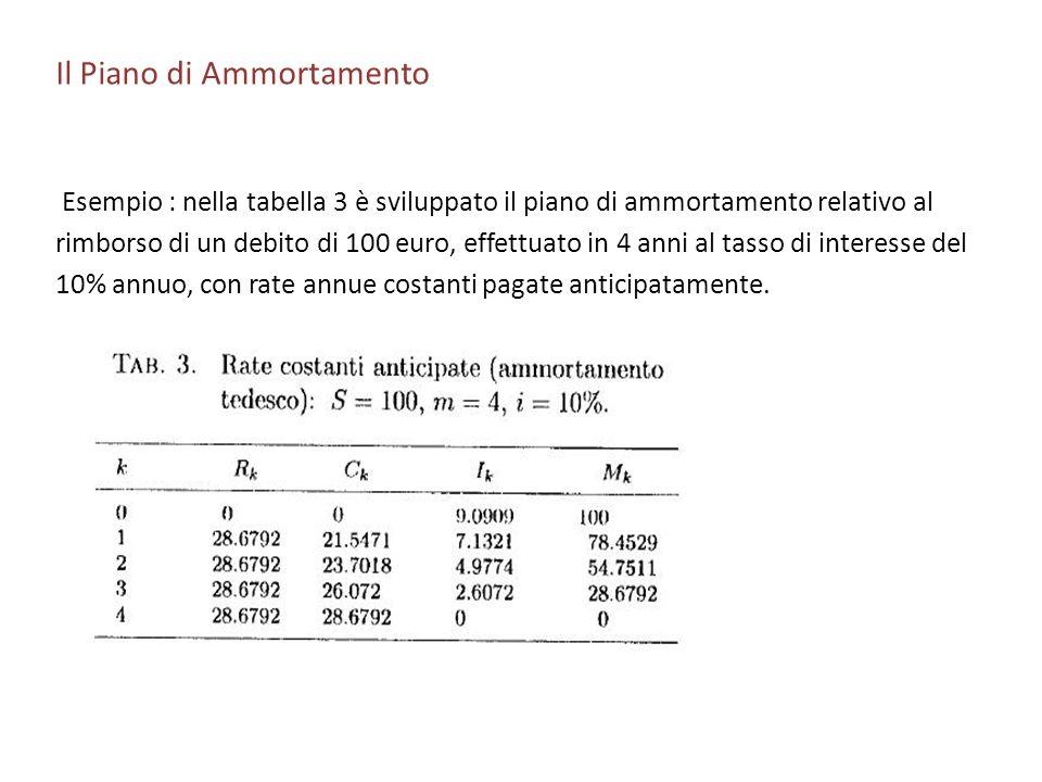 Il Piano di Ammortamento Esempio : nella tabella 3 è sviluppato il piano di ammortamento relativo al rimborso di un debito di 100 euro, effettuato in