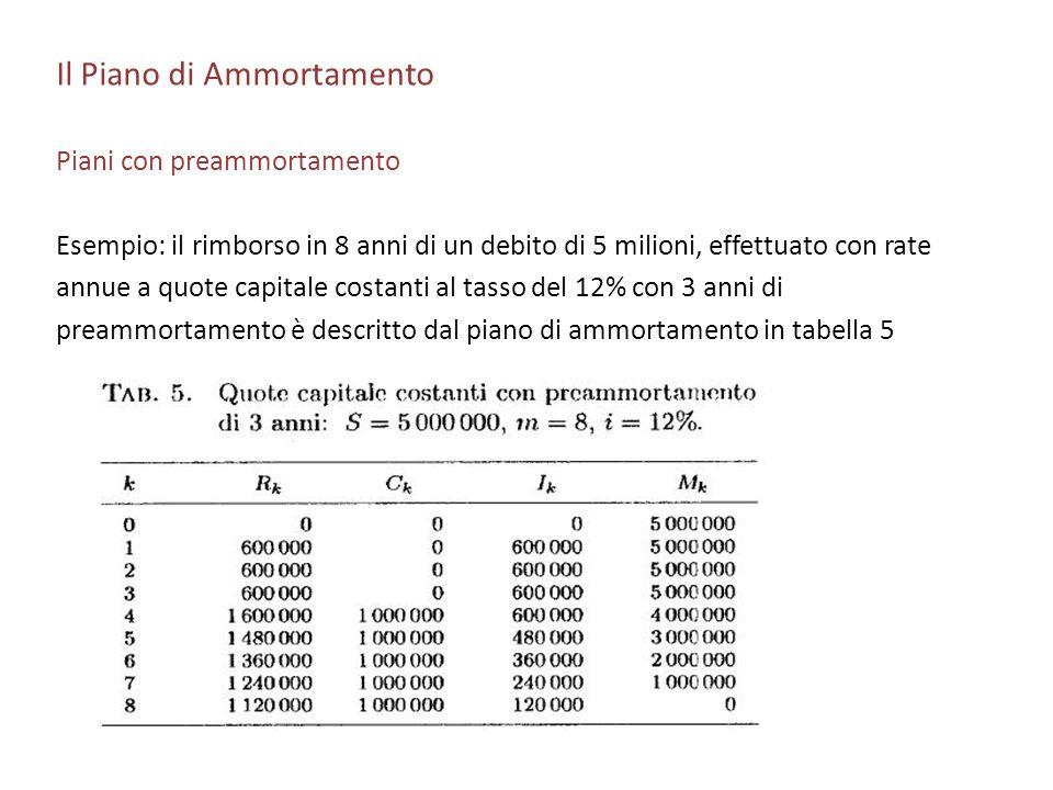 Il Piano di Ammortamento Piani con preammortamento Esempio: il rimborso in 8 anni di un debito di 5 milioni, effettuato con rate annue a quote capital