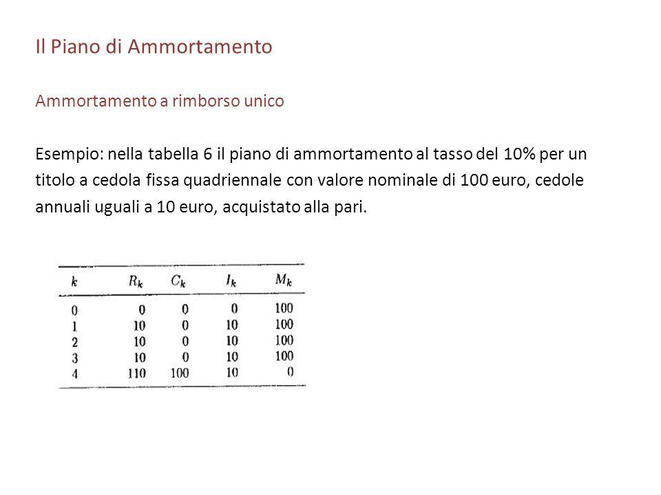 Il Piano di Ammortamento Ammortamento a rimborso unico Esempio: nella tabella 6 il piano di ammortamento al tasso del 10% per un titolo a cedola fissa