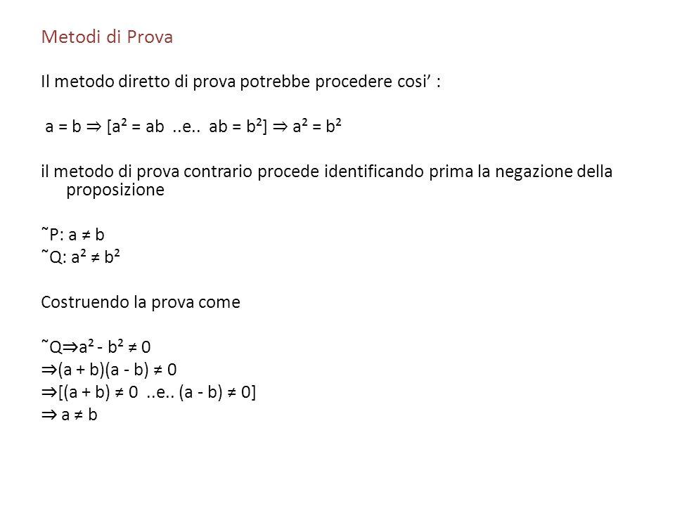 Metodi di Prova Il metodo diretto di prova potrebbe procedere cosi : a = b [a² = ab..e.. ab = b²] a² = b² il metodo di prova contrario procede identif