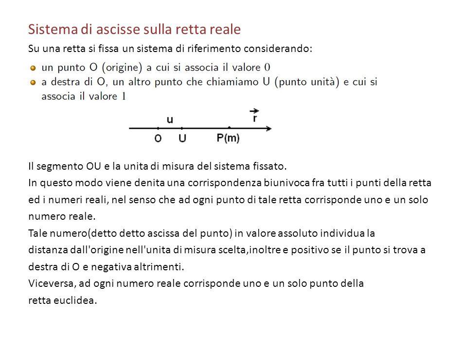 Sistema di ascisse sulla retta reale Su una retta si fissa un sistema di riferimento considerando: Il segmento OU e la unita di misura del sistema fis