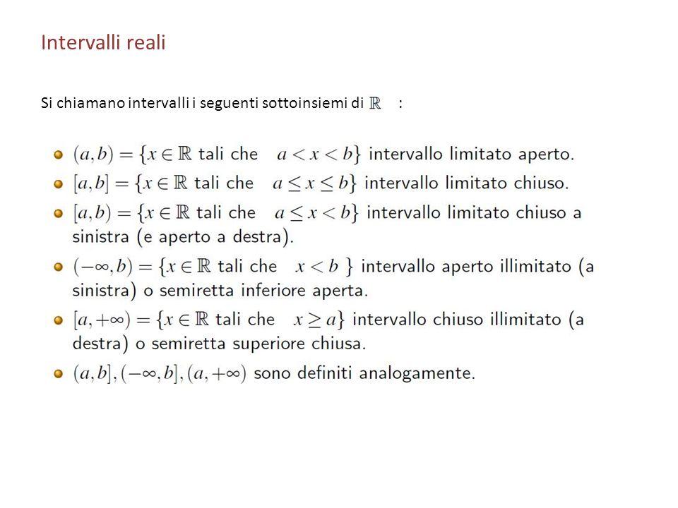 Intervalli reali Si chiamano intervalli i seguenti sottoinsiemi di :