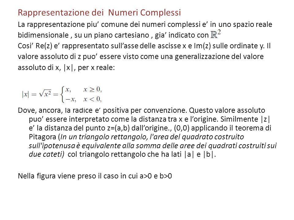 Rappresentazione dei Numeri Complessi La rappresentazione piu comune dei numeri complessi e in uno spazio reale bidimensionale, su un piano cartesiano