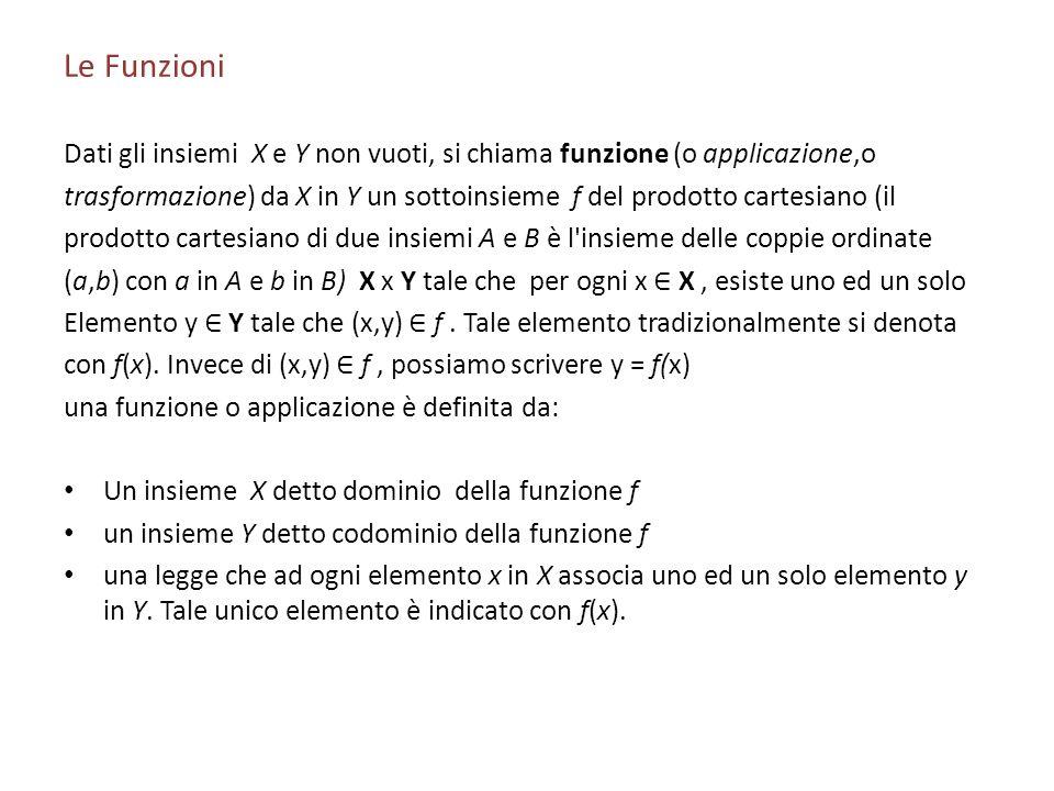 Le Funzioni Dati gli insiemi X e Y non vuoti, si chiama funzione (o applicazione,o trasformazione) da X in Y un sottoinsieme f del prodotto cartesiano