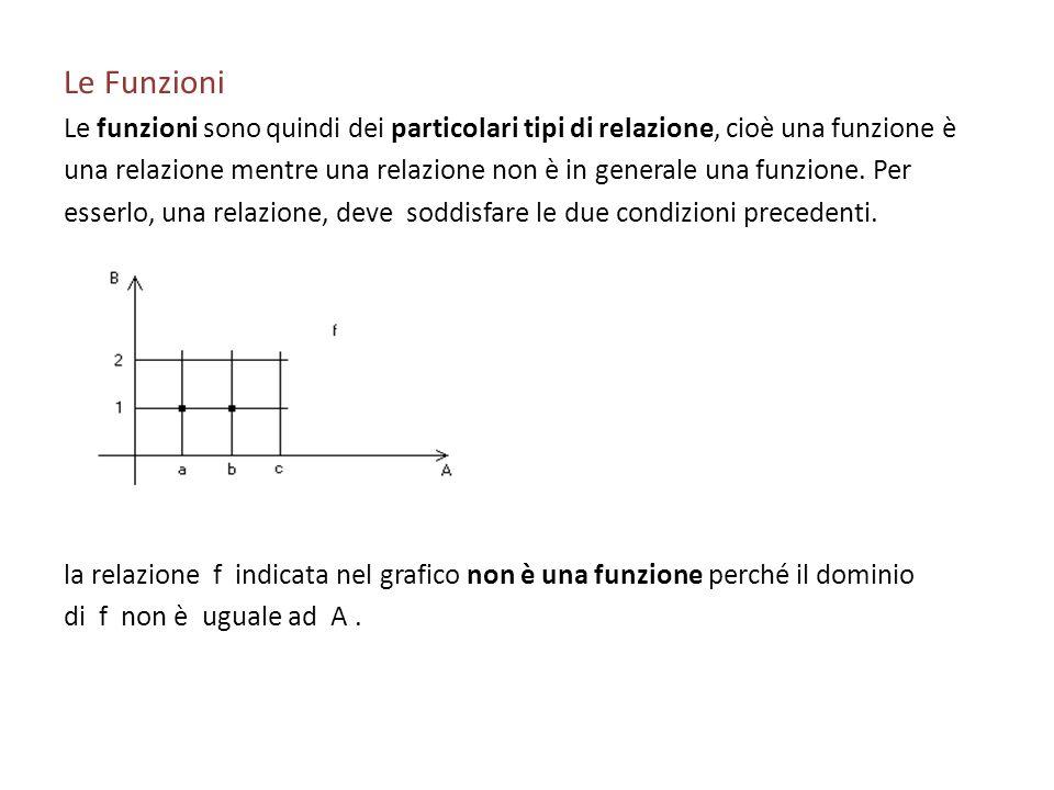 Le Funzioni Le funzioni sono quindi dei particolari tipi di relazione, cioè una funzione è una relazione mentre una relazione non è in generale una fu