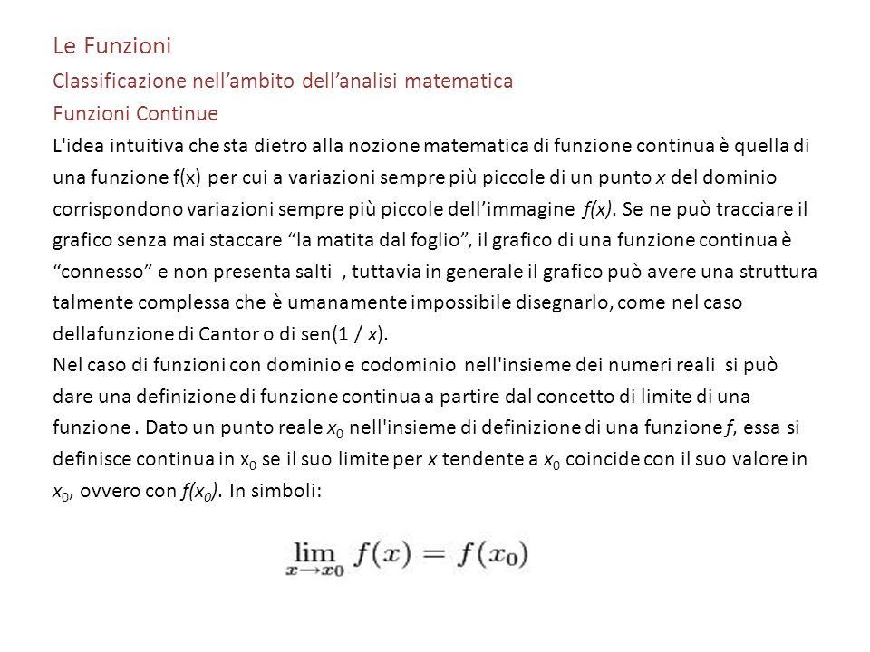 Le Funzioni Classificazione nellambito dellanalisi matematica Funzioni Continue L'idea intuitiva che sta dietro alla nozione matematica di funzione co