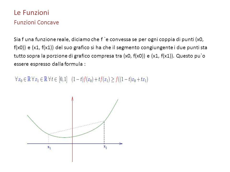 Le Funzioni Funzioni Concave Sia f una funzione reale, diciamo che f `e convessa se per ogni coppia di punti (x0, f(x0)) e (x1, f(x1)) del suo grafico