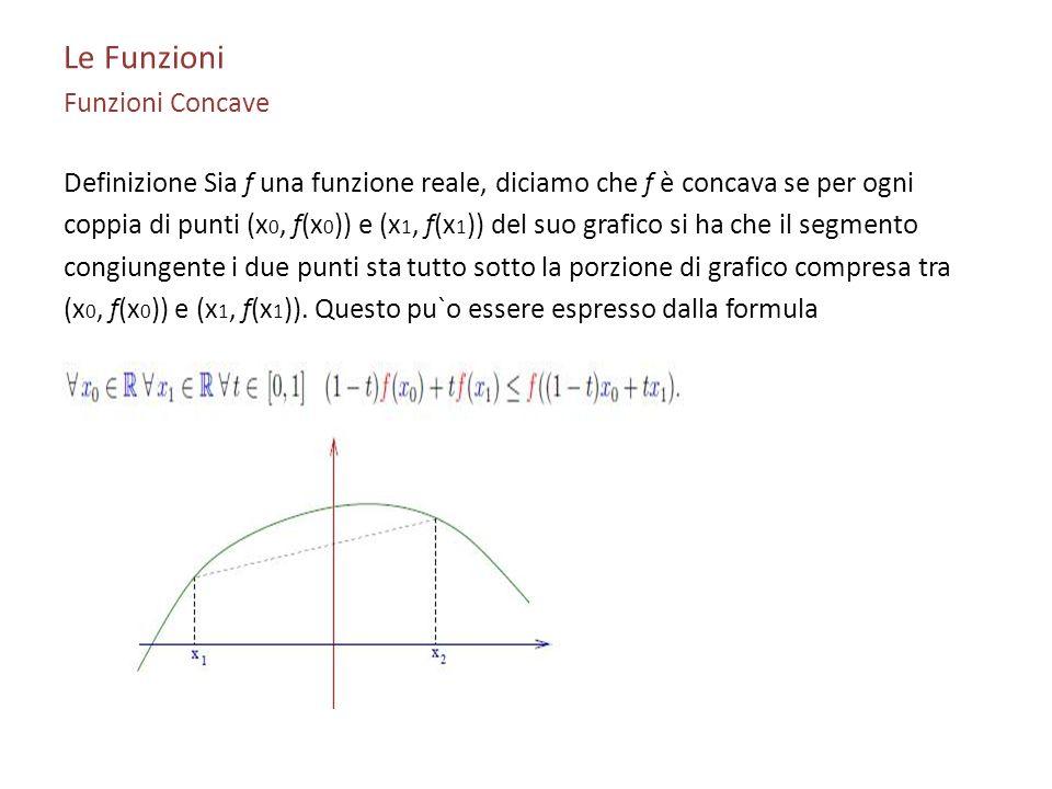 Le Funzioni Funzioni Concave Definizione Sia f una funzione reale, diciamo che f è concava se per ogni coppia di punti (x 0, f(x 0 )) e (x 1, f(x 1 ))