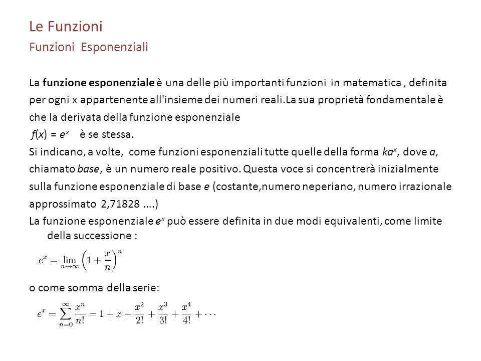 Le Funzioni Funzioni Esponenziali La funzione esponenziale è una delle più importanti funzioni in matematica, definita per ogni x appartenente all'ins