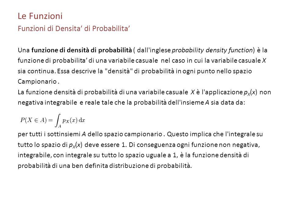 Le Funzioni Funzioni di Densita di Probabilita Una funzione di densità di probabilità ( dall'inglese probability density function) è la funzione di pr