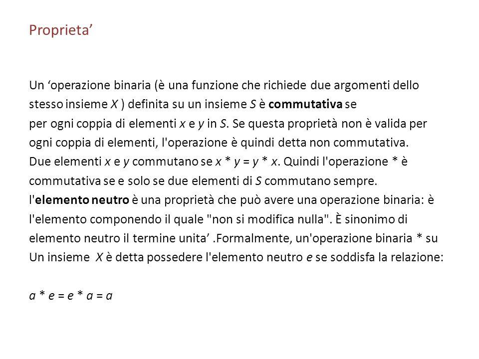Proprieta Un operazione binaria (è una funzione che richiede due argomenti dello stesso insieme X ) definita su un insieme S è commutativa se per ogni