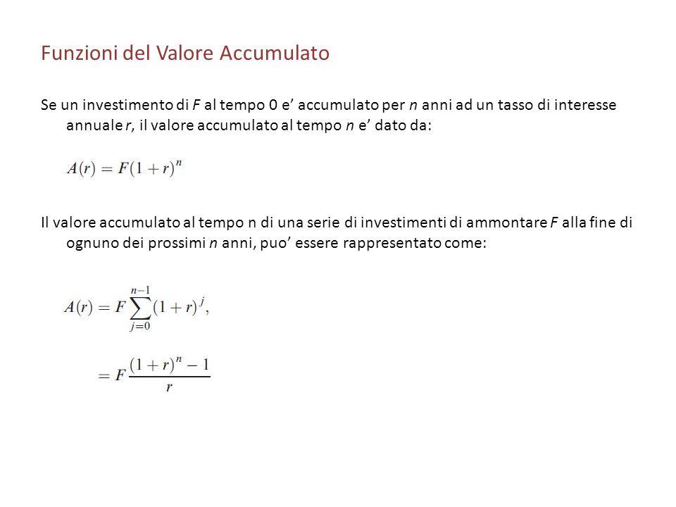 Funzioni del Valore Accumulato Se un investimento di F al tempo 0 e accumulato per n anni ad un tasso di interesse annuale r, il valore accumulato al