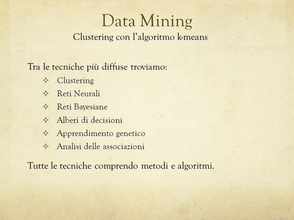 Tra le tecniche più diffuse troviamo: Clustering Reti Neurali Reti Bayesiane Alberi di decisioni Apprendimento genetico Analisi delle associazioni Tutte le tecniche comprendo metodi e algoritmi.
