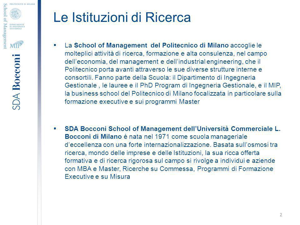 Le Istituzioni di Ricerca La School of Management del Politecnico di Milano accoglie le molteplici attività di ricerca, formazione e alta consulenza,
