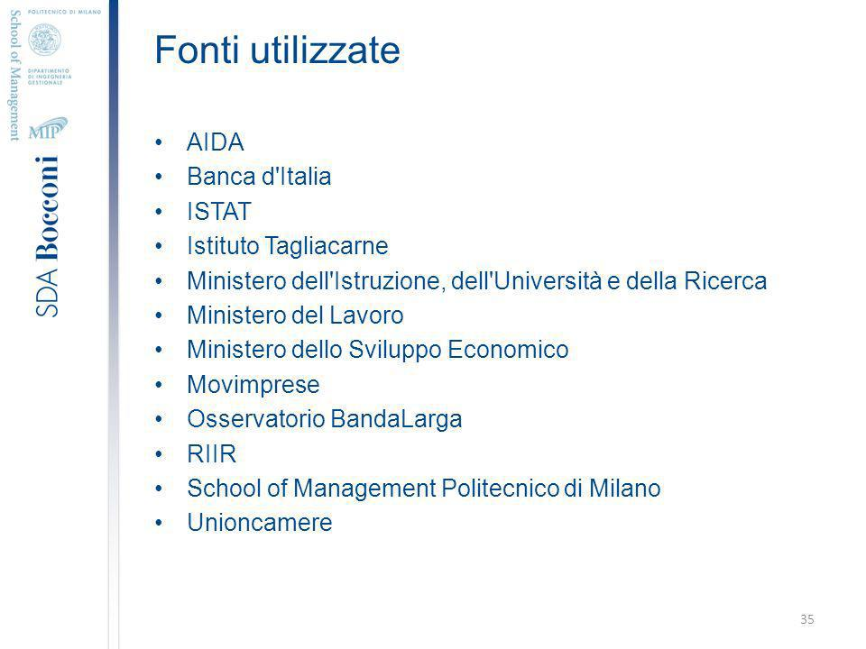 Fonti utilizzate AIDA Banca d'Italia ISTAT Istituto Tagliacarne Ministero dell'Istruzione, dell'Università e della Ricerca Ministero del Lavoro Minist