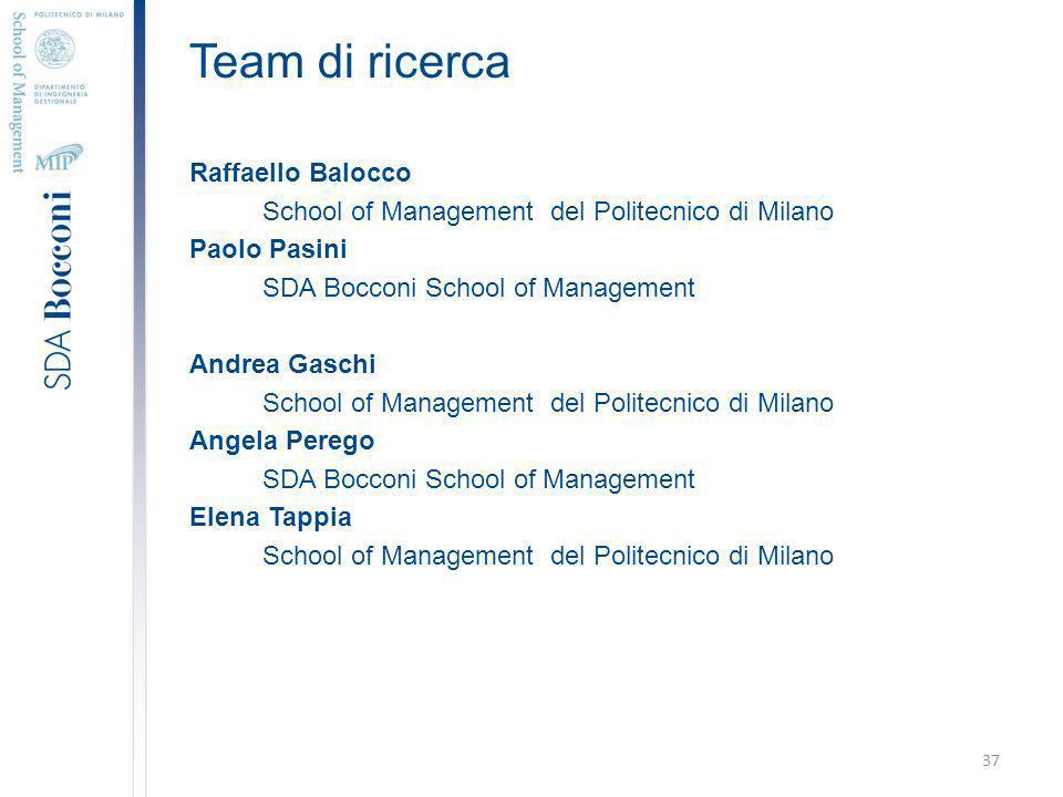 Team di ricerca Raffaello Balocco School of Management del Politecnico di Milano Paolo Pasini SDA Bocconi School of Management Andrea Gaschi School of