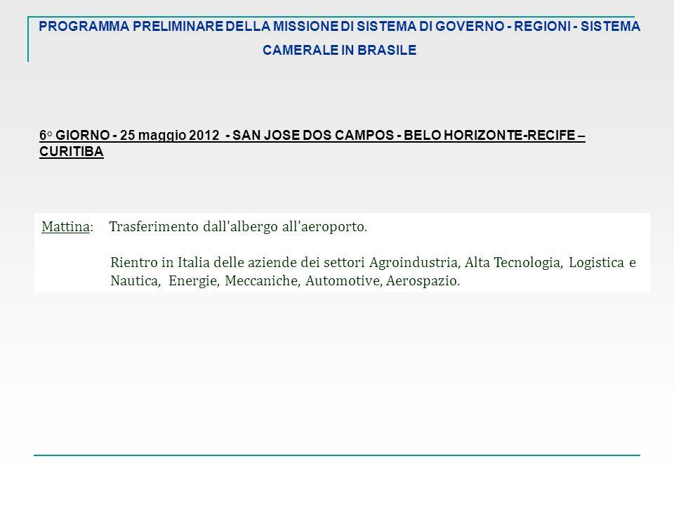 PROGRAMMA PRELIMINARE DELLA MISSIONE DI SISTEMA DI GOVERNO - REGIONI - SISTEMA CAMERALE IN BRASILE Mattina: Trasferimento dall albergo all aeroporto.
