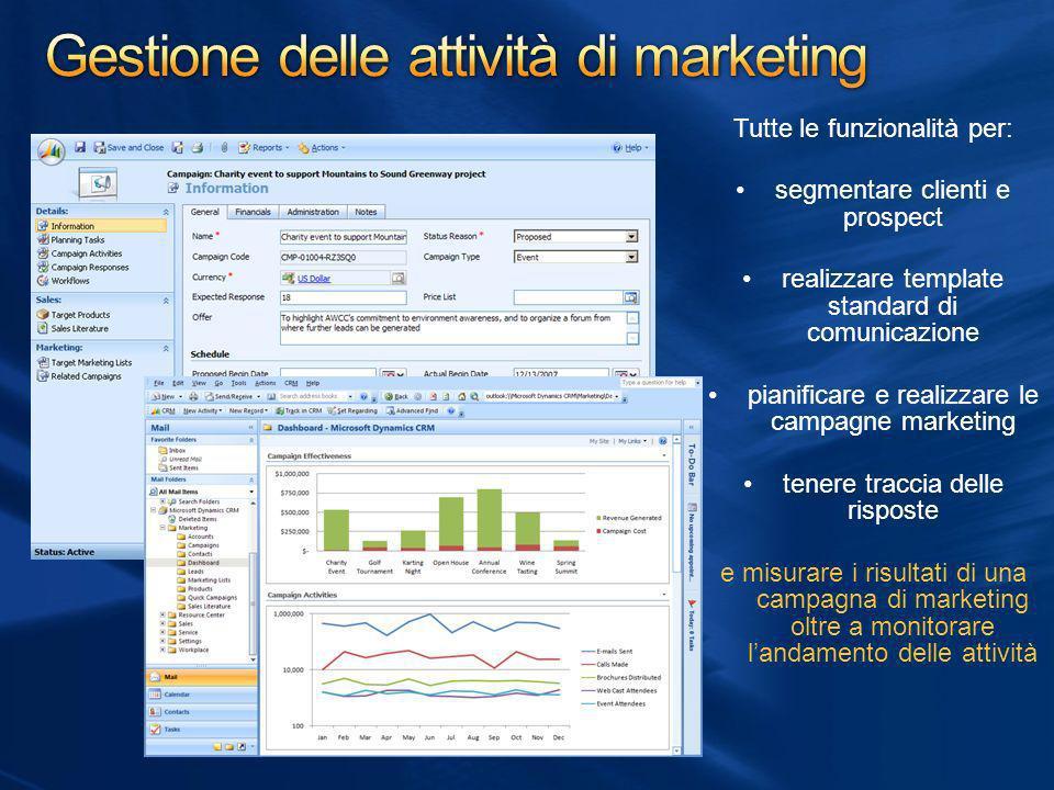 Tutte le funzionalità per: segmentare clienti e prospect realizzare template standard di comunicazione pianificare e realizzare le campagne marketing