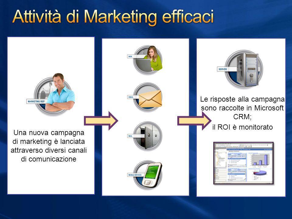 Una nuova campagna di marketing è lanciata attraverso diversi canali di comunicazione Le risposte alla campagna sono raccolte in Microsoft CRM; il ROI