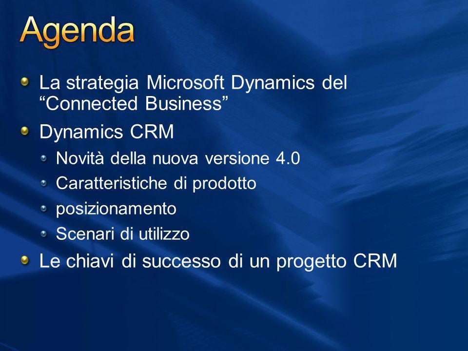 La strategia Microsoft Dynamics del Connected Business Dynamics CRM Novità della nuova versione 4.0 Caratteristiche di prodotto posizionamento Scenari