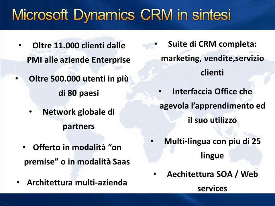 Oltre 11.000 clienti dalle PMI alle aziende Enterprise Oltre 500.000 utenti in più di 80 paesi Network globale di partners Offerto in modalità on prem