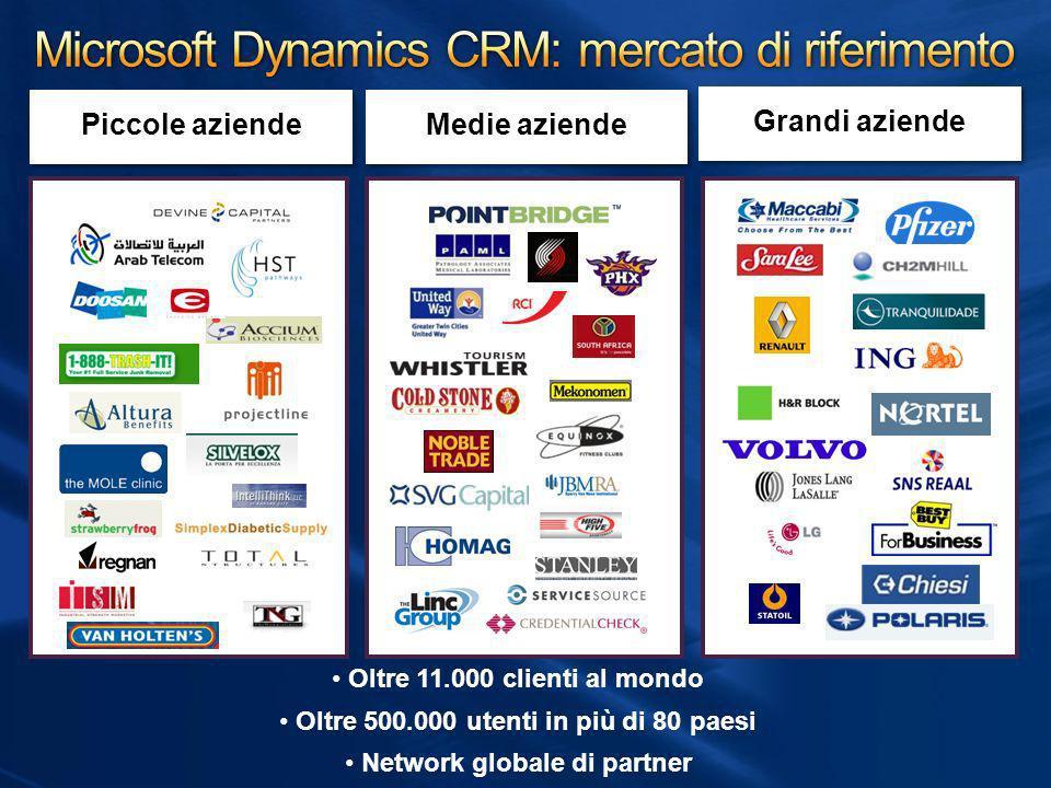 Grandi aziende Medie aziende Piccole aziende Oltre 11.000 clienti al mondo Oltre 500.000 utenti in più di 80 paesi Network globale di partner