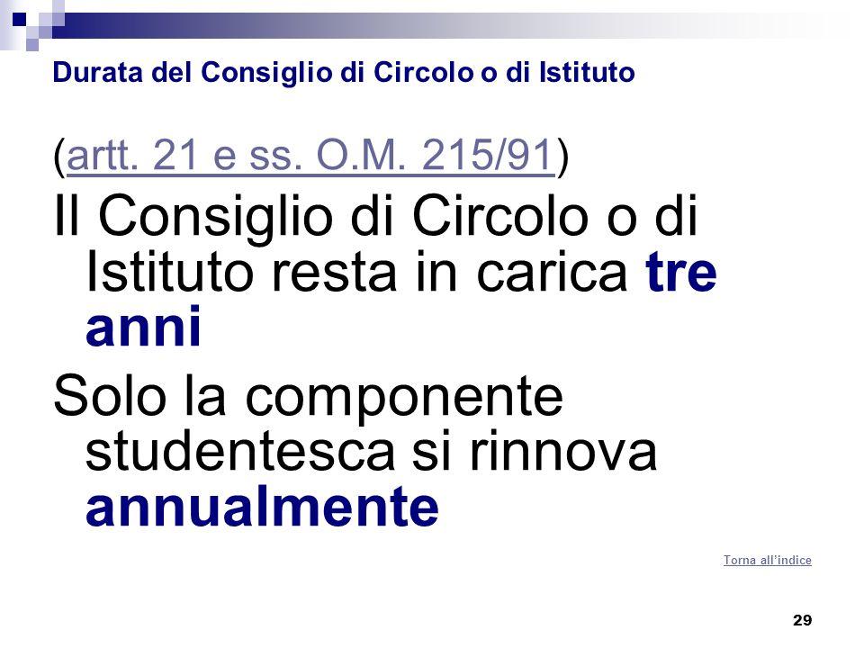 29 Durata del Consiglio di Circolo o di Istituto (artt. 21 e ss. O.M. 215/91)artt. 21 e ss. O.M. 215/91 Il Consiglio di Circolo o di Istituto resta in